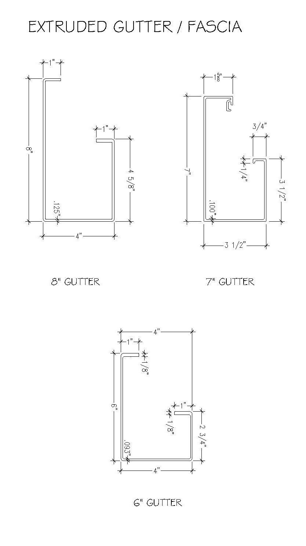 Standard Gutter Sizes-1